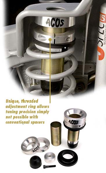 Adjustable Coil Spacers